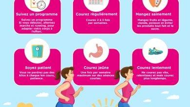 Photo de Les règles à suivre pour perdre du poids à pied